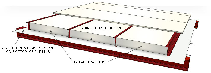 Thermal Design, Inc  - Steel Building Insulation Systems