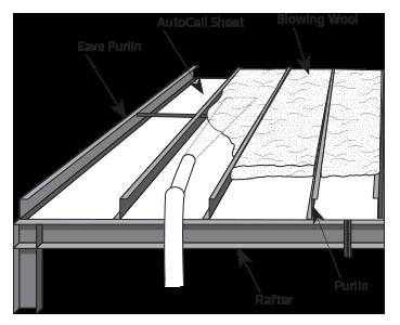 AutoCeil Bottom Side Insulation
