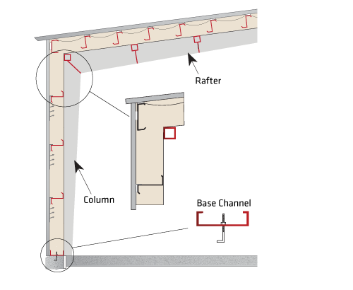 AutoCeil, Column, Rafter, Base Channel