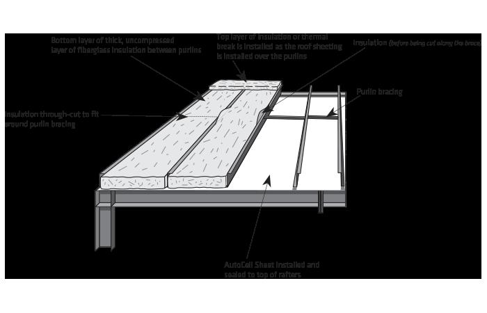 AutoCeil Insulation