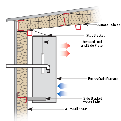 Calculated trade off building envelope trade-off option
