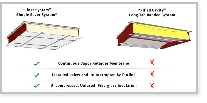 Metal Building Roof Insulation Liner System