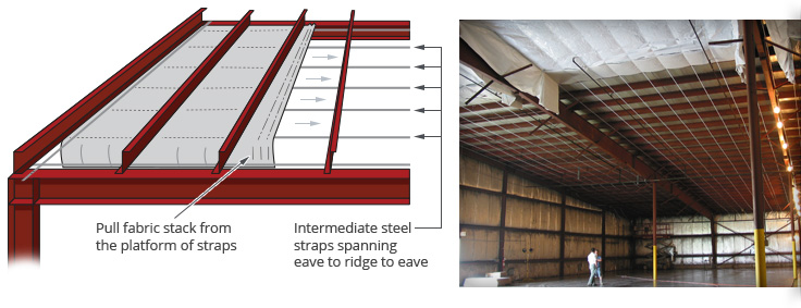 Thermal design inc steel building insulation systems for Foundation blanket insulation